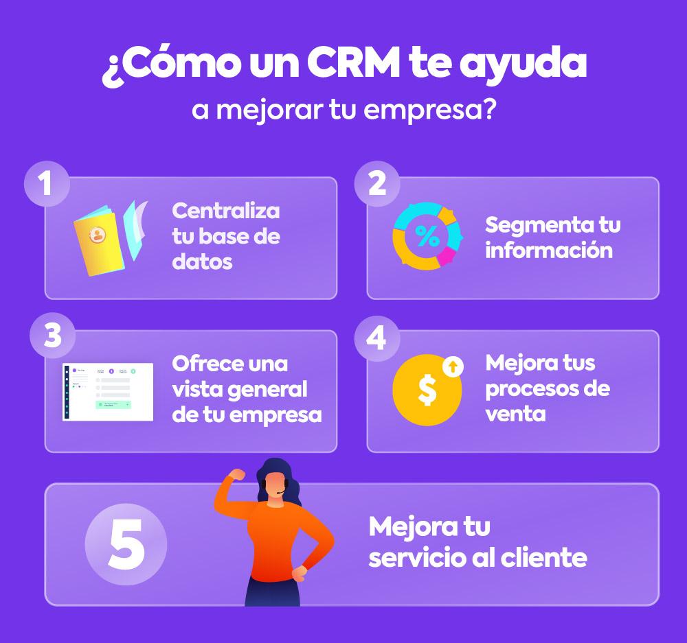 Blog-post-CRM-infografía