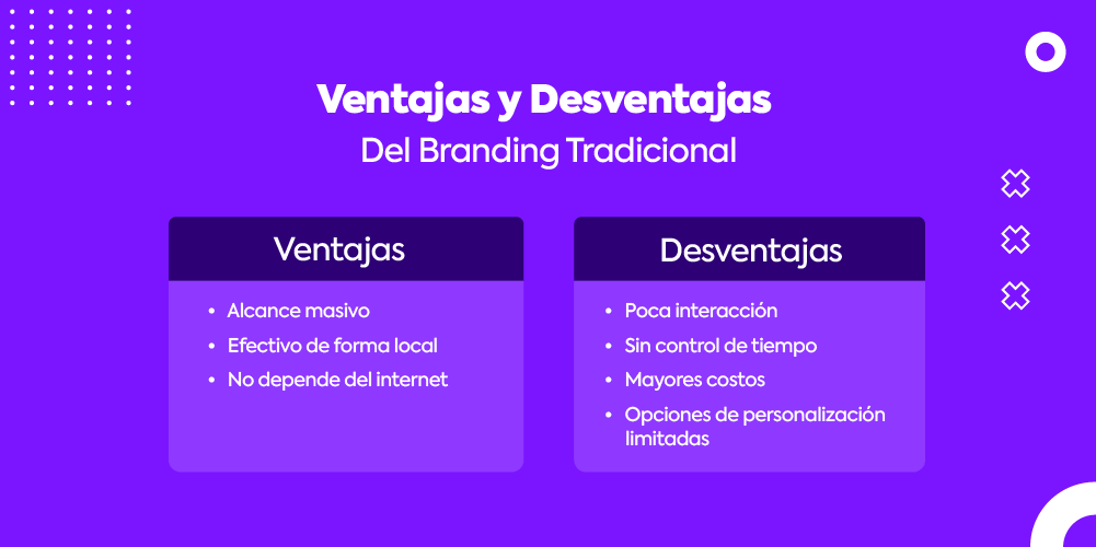 Ventajas y Desventajas del Branding Tradicional