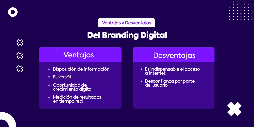 Ventajas y Desventajas del Branding Digital