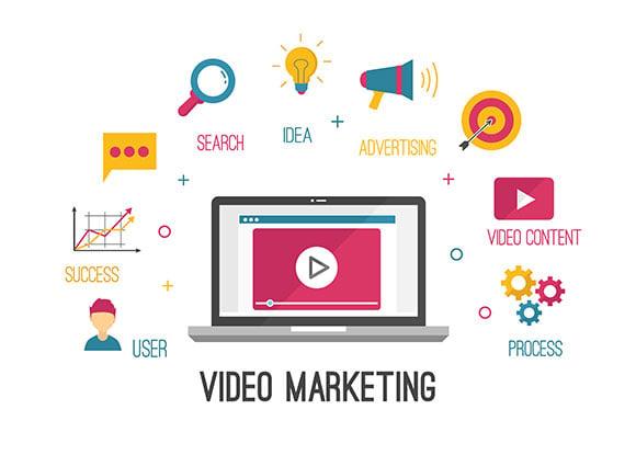 eom-video-marketing