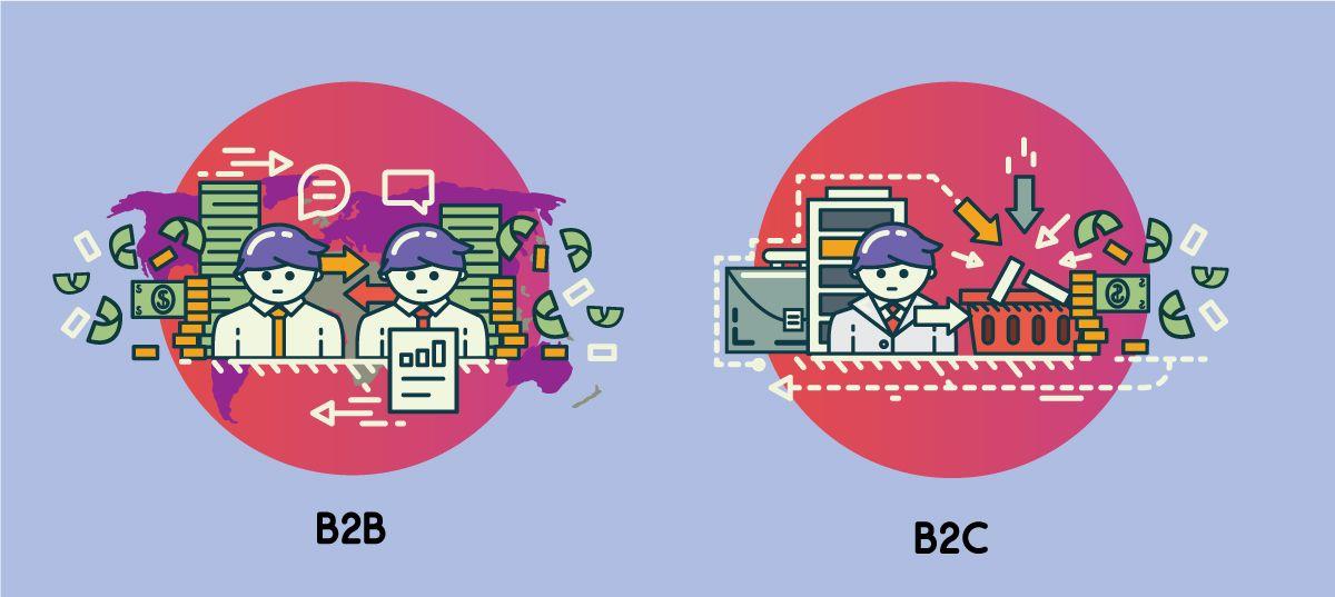 imagenes-blog-b2b marketing digital b2b vs b2c