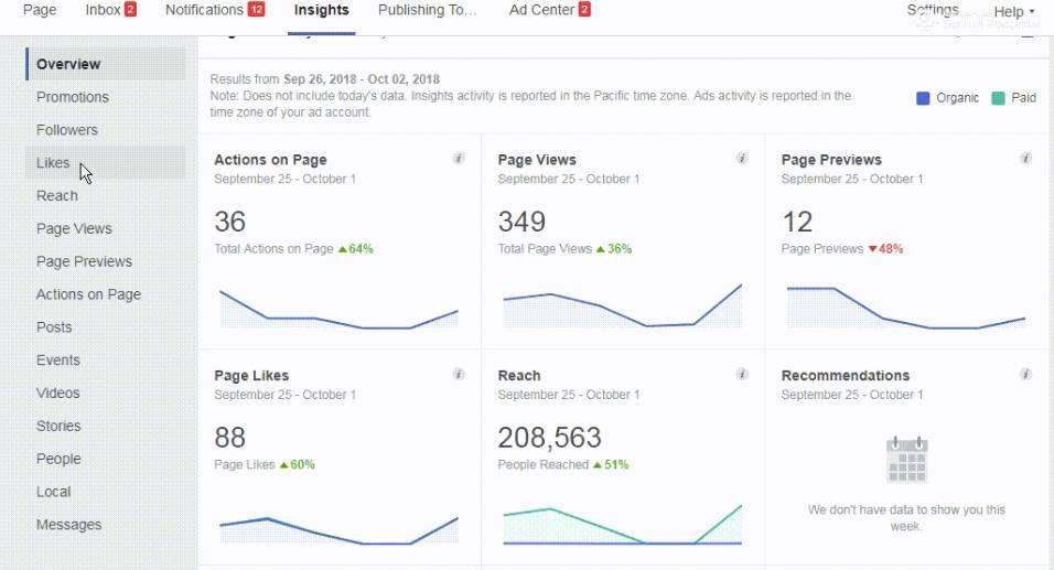 pagina-facebook-analisis