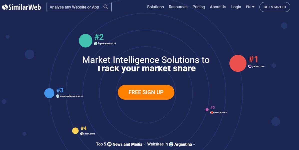 similarweb herramienta de marketing digital y presencia en linea