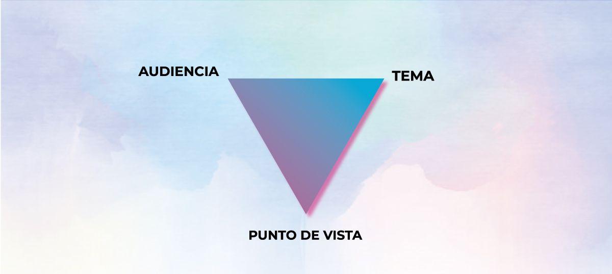 triangulo marketing digital b2b2