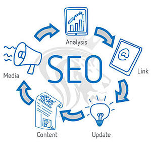 seo-results