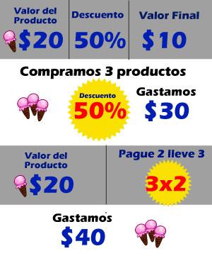 ejemplo-promocion-gastos
